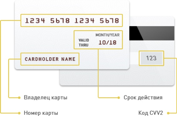 https://medlabor.ru/wa-data/public/shop/img/card_info-1.jpg
